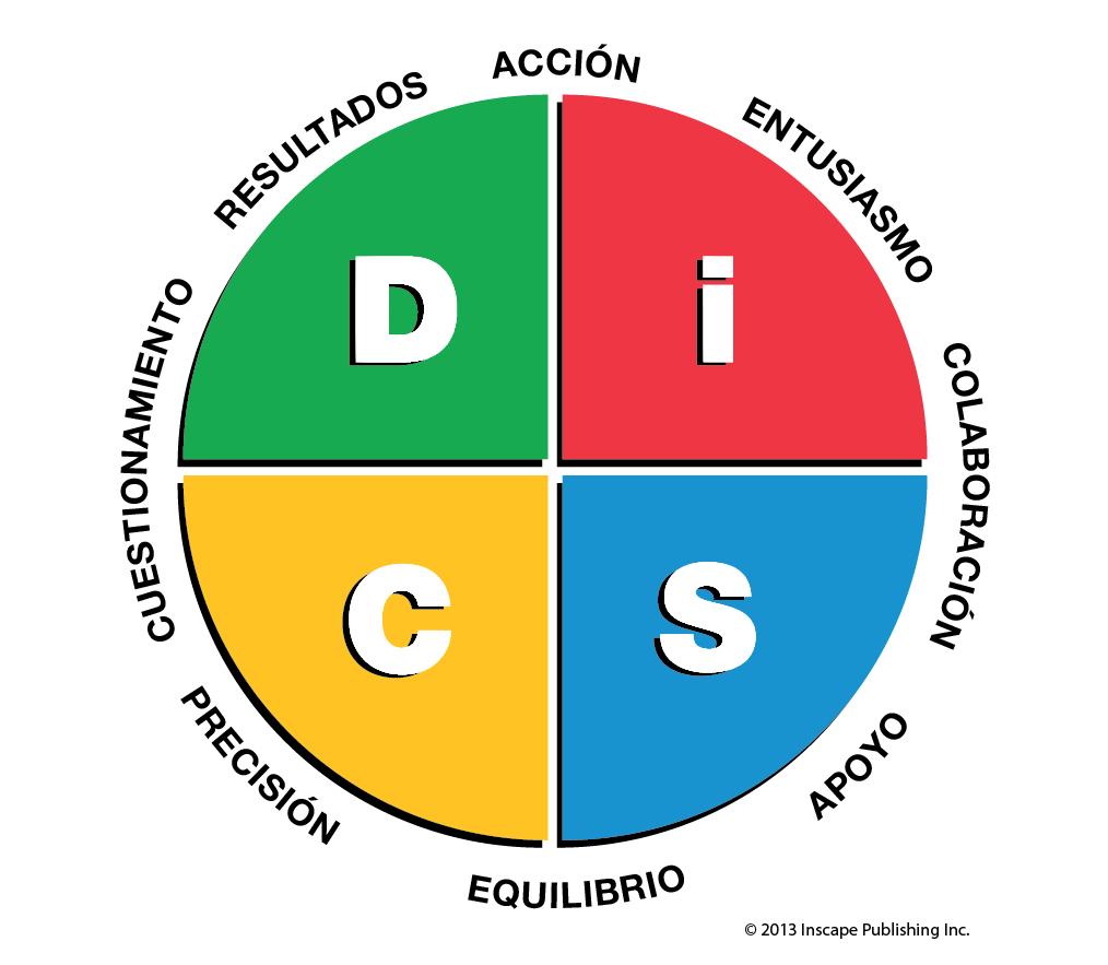 Lanzamiento DiSC en Latinoamérica